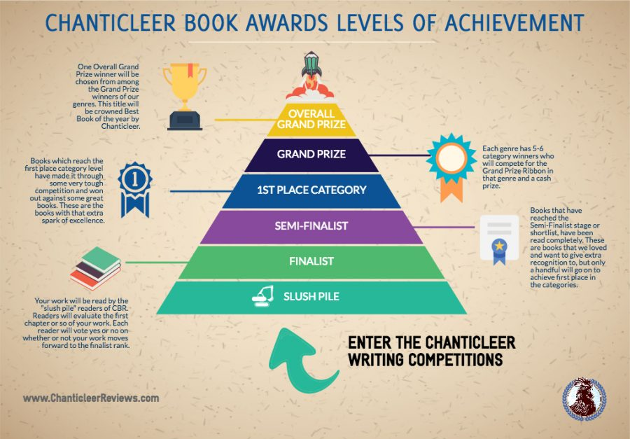 Contest rankings for the chanticleer book awards the latest 411 for more information about the chanticleer international book awards please click here ccuart Choice Image