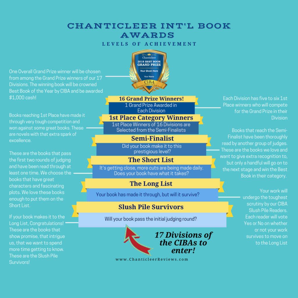 Levels of Achievements for Book Awards