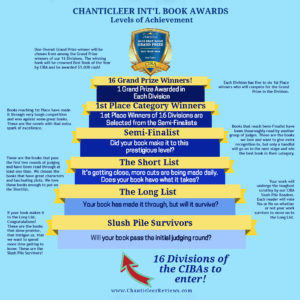 Levels of Achievement for Book Awards